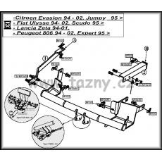Tažné zařízení Citroen Jumpy r.v. 1994 - 2007